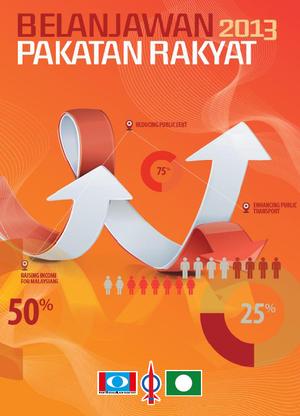 Belanjawan 2013 Pakatan Rakyat